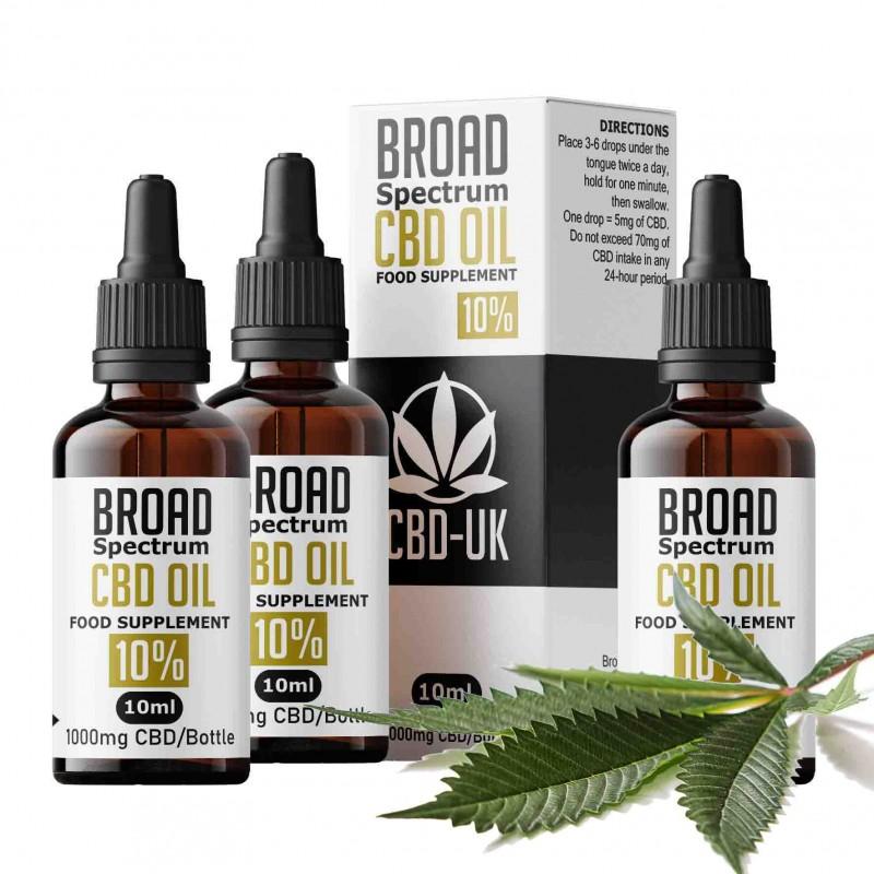 1000mg Broad Spectrum CBD Oil Triple Pack
