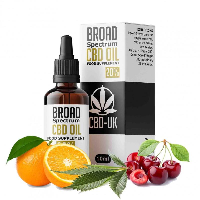 2000mg Flavoured Broad Spectrum CBD Oil