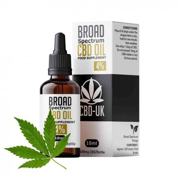 Natural Flavour CBD