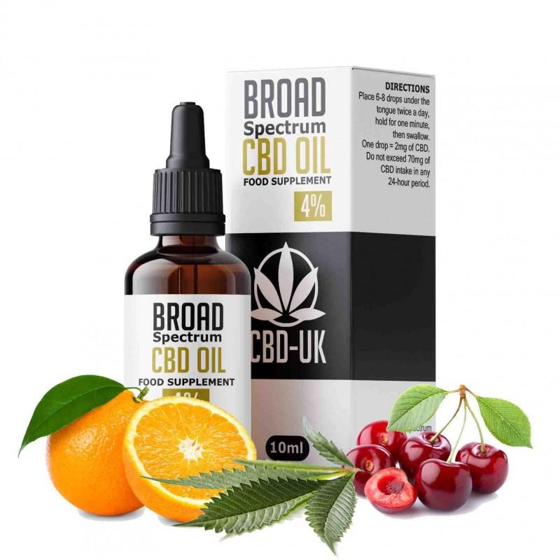 1000mg Flavoured Broad Spectrum CBD Oil